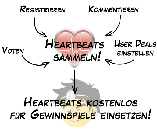 heartbeats-schema