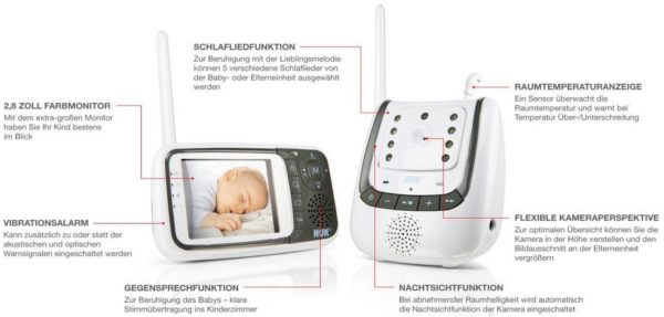 nuk babyphone eco control video bsp