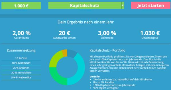 kapitalschutz-portfolio