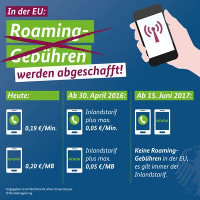 roaming-gebuehren-eu-abgeschafft