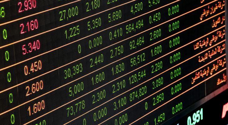 Aktien Markt
