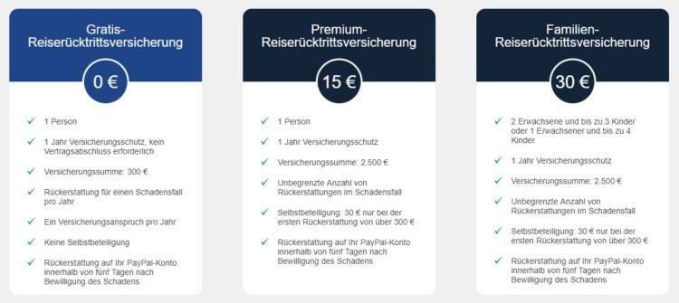 PayPal Reiserücktrittsversicherungsarten