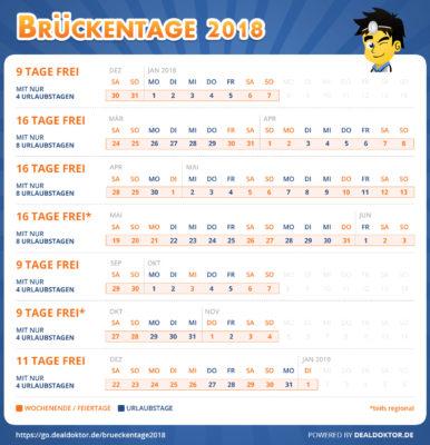 DealDoktor Brückentage 2018