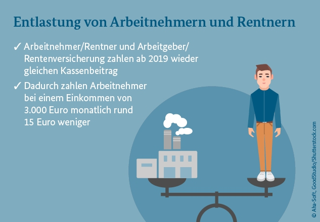 VEG_Entlastung_Arbeitnehmer_Rentner