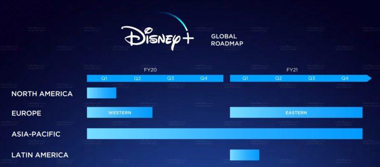 Disney Plus Plan