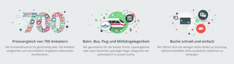 FromAtoB Mobilitätsportal Reisen