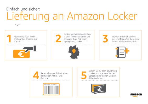 Infografik_Lieferung_an_Amazon_Locker