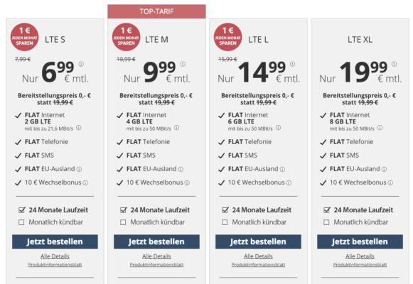 82035684468603 PremiumSIM  Allnet-Flat + 2GB LTE für 6