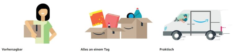 Amazon Day Liefertag