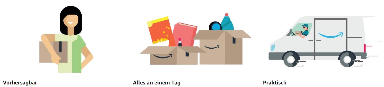 Amazon Day Liefertag