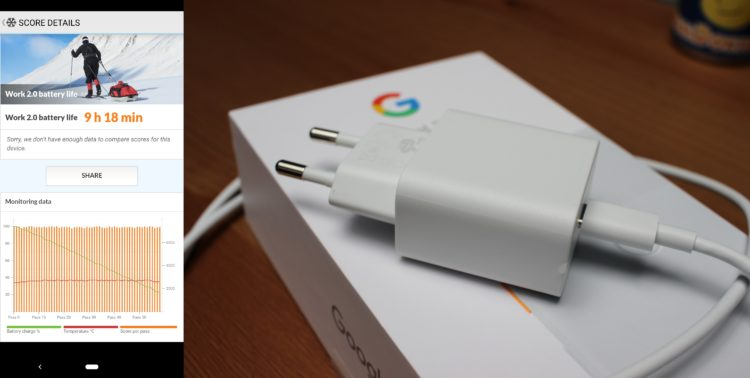 Google Pixel 3a Akku