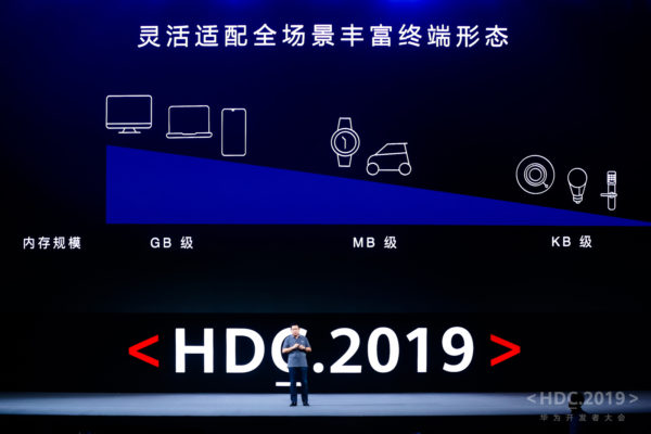 HUAWEI Developer Conference 2019 HarmonyOS Devices