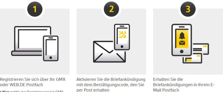 Briefankuendigung_-_Deutsche_Post_web_gmx