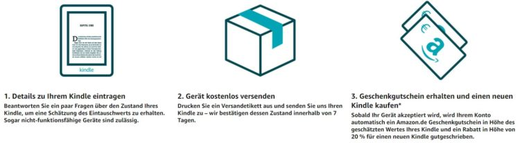 Trade-In_Amazon_Schritte