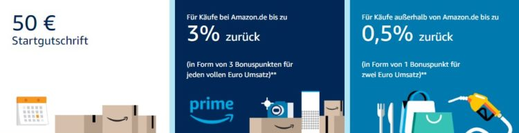 Amazon.de_VISA_Karte_Prime_Day