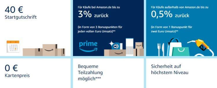 Amazon.de_VISA_Karte