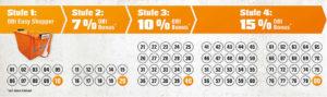 OBI Baumarkt 15% auf ALLES